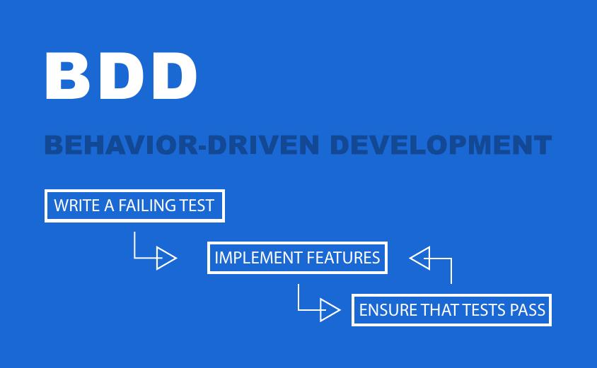 Behavior-Driven Development – złote, ale czy skromne?